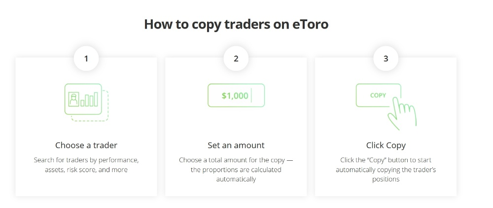 etoro how to copytrade