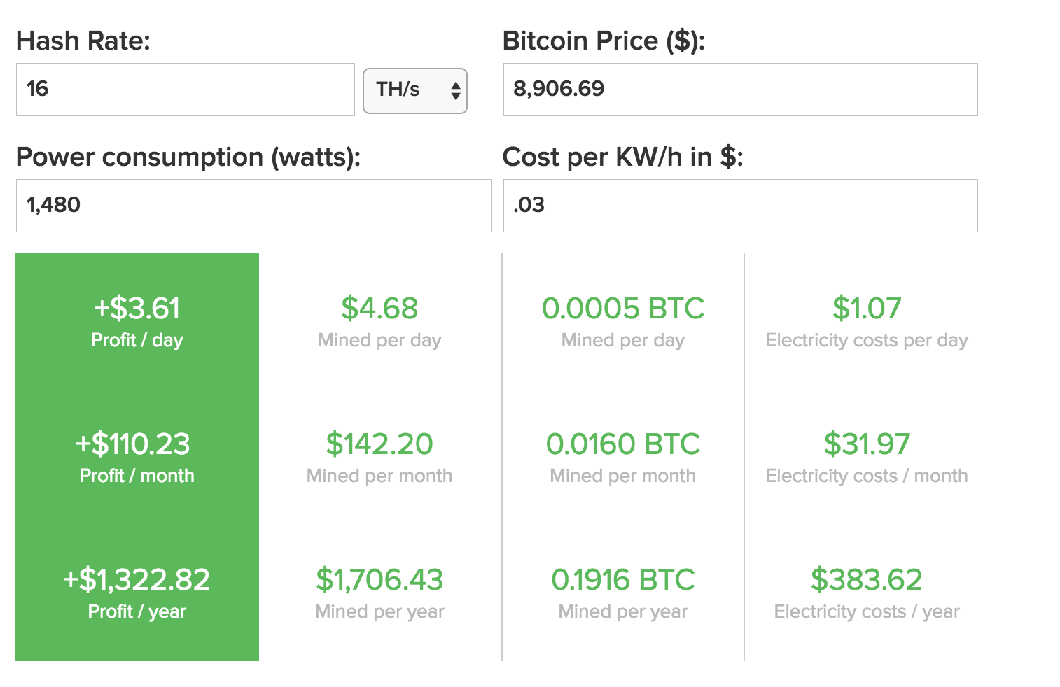 Get Coinbase Bitcoin Price Best Voltage And Frequency For