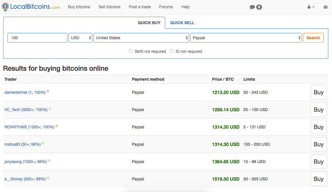 Bitcoin On Localbitcoins Using Paypal