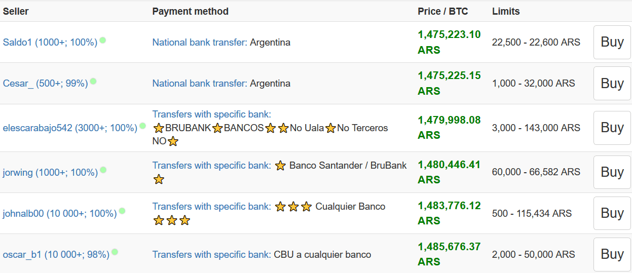 localbitcoins offers