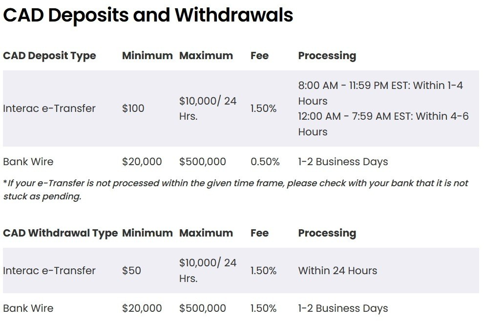 bitbuy deposit and withdrawal fees