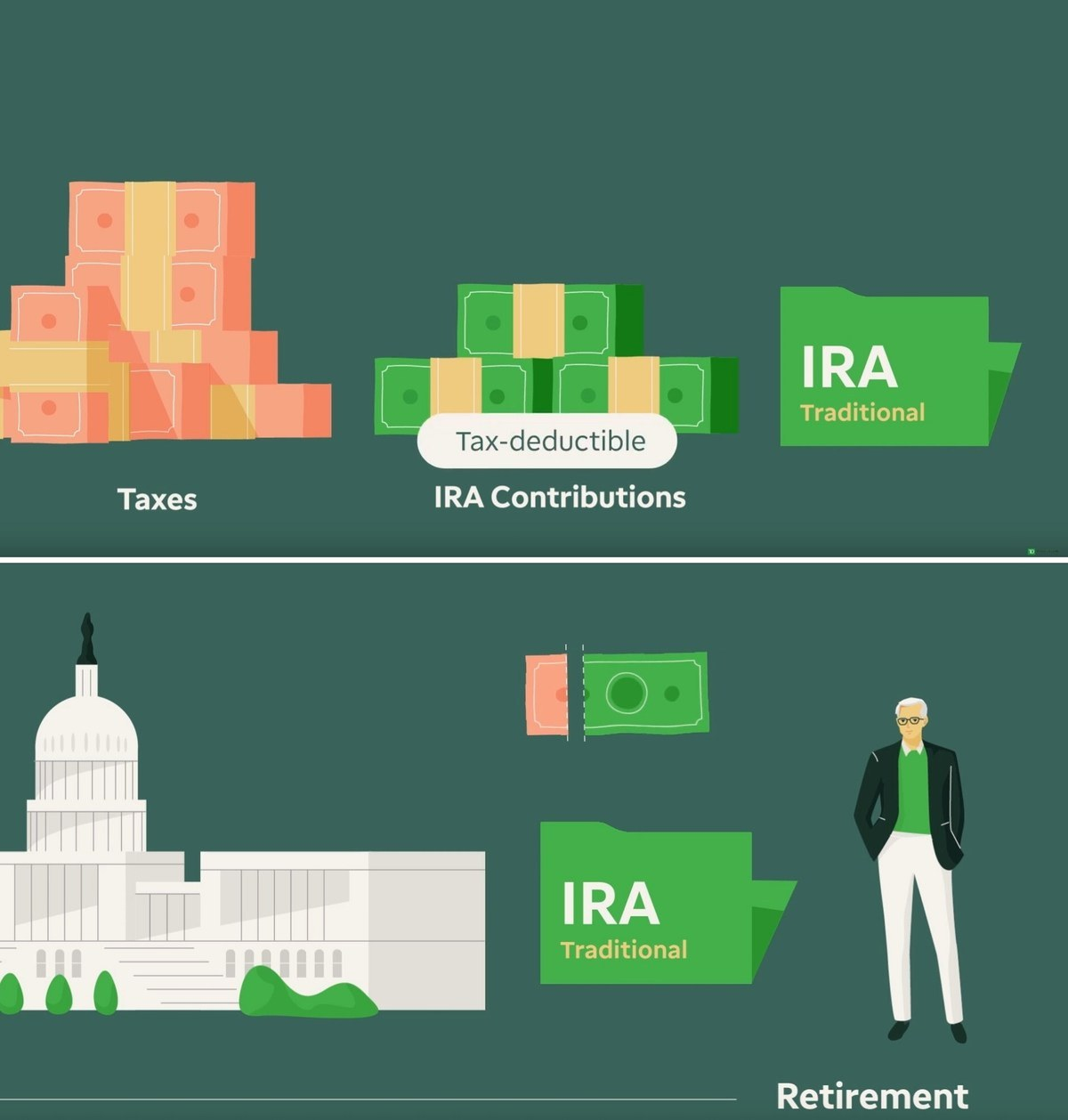 traditional ira explainer