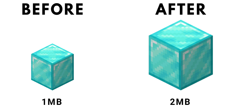 block size increase