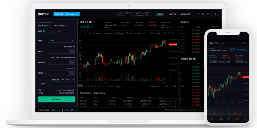 ether delta trading view